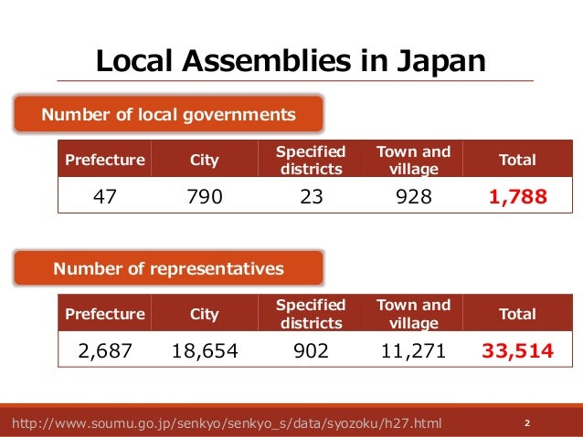 Demonstration of the Online Local Assembly Minutes Search System Slide 2