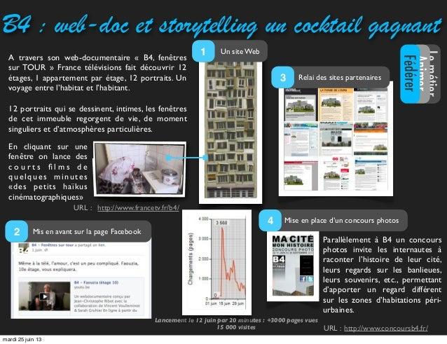 B4 : web-doc et storytelling un cocktail gagnanthttp://www.francetv.fr/b4/LemétierLemétierAnimerFédérerURL :A travers son...