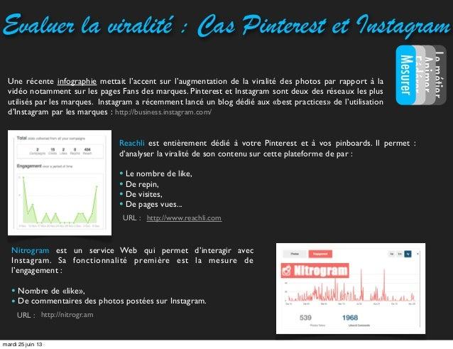 Reachli est entièrement dédié à votre Pinterest et à vos pinboards. Il permet :d'analyser la viralité de son contenu sur c...