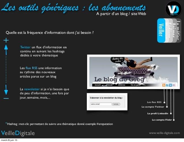 A partir d'un blog / site WebLes flux RSSLe compte TwitterLe profil LinkedInLe compte FlickrQuelle est la fréquence d'inform...
