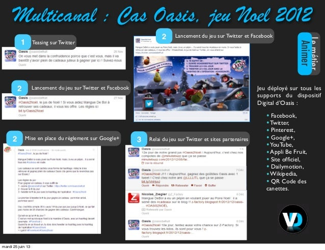 Multicanal : Cas Oasis, jeu Noel 2012• Facebook,•Twitter,• Pinterest,• Google+,•YouTube,•Appli Be Fruit,• Site officiel,• D...
