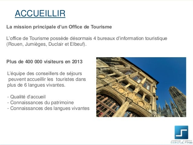 Les metiers d 39 un office de tourisme exemple de rouen - Carroz d araches office de tourisme ...