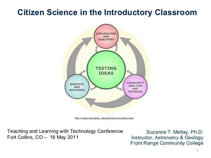 Suzanne T. Metlay, Ph.D. Instructor, Astronomy & Geology Front Range Community College <ul><li>Citizen Science in the Intr...