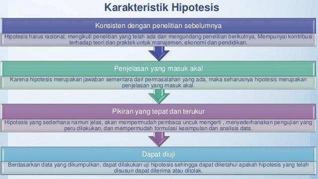 Masalah Kerangka Pemikiran Dan Hipotesis
