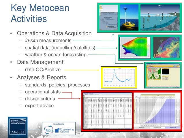 Key Metocean Activities • Operations & Data Acquisition – in-situ measurements – spatial data (modelling/satellites) – wea...