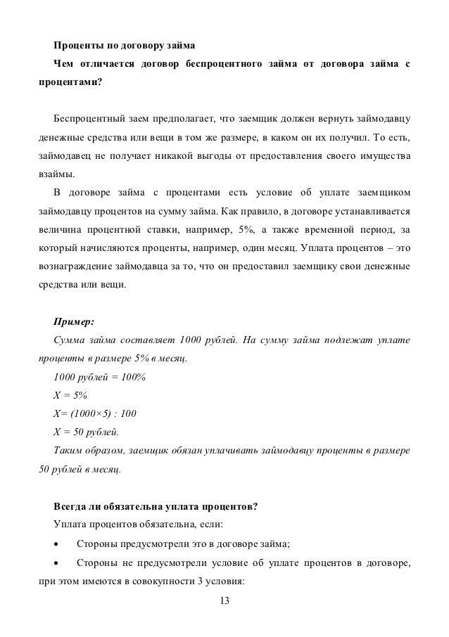 невыполнение условий договора займа займ 15000 рублей срочно