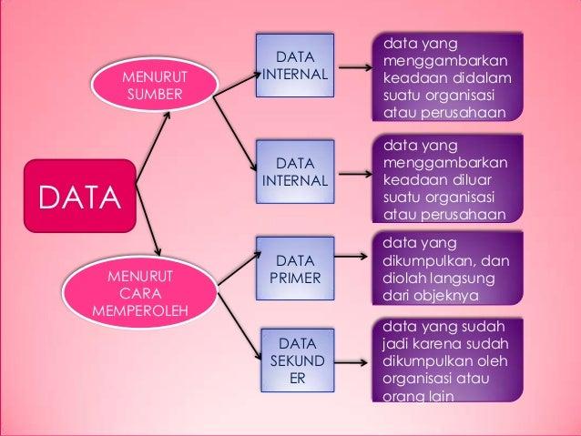 Metoda Statistika Sudjana Pdf