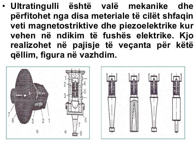 Metodat jokonvencionale të përpunimit me prerje