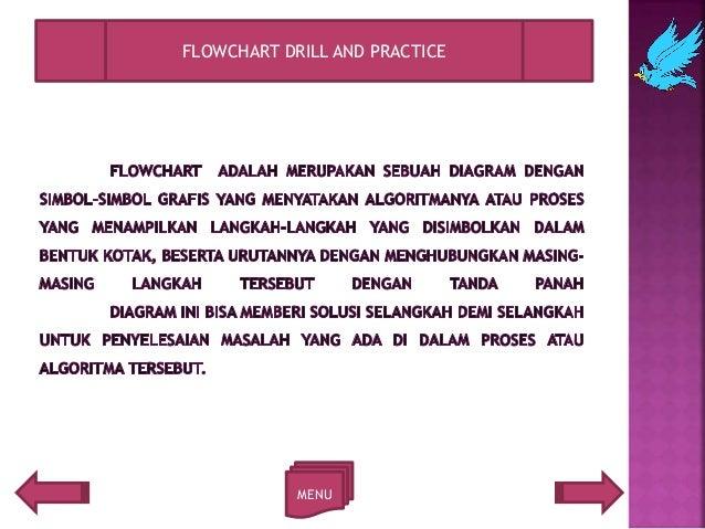 Metode pembelajaran drills and practice menu lambang dalam flowchart ccuart Gallery