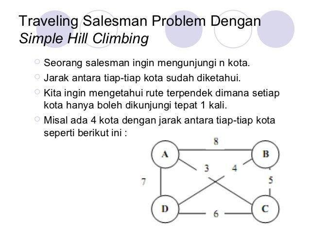 Traveling Salesman Problem DenganSimple Hill Climbing     Seorang salesman ingin mengunjungi n kota.     Jarak antara ti...