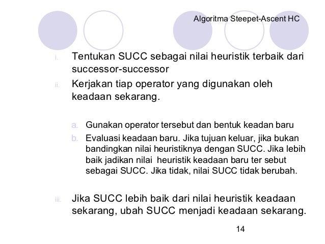 Algoritma Steepet-Ascent HCi.     Tentukan SUCC sebagai nilai heuristik terbaik dari       successor-successorii.    Kerja...