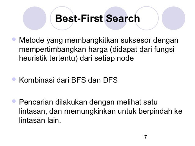 Best-First Search Metode  yang membangkitkan suksesor dengan mempertimbangkan harga (didapat dari fungsi heuristik terten...