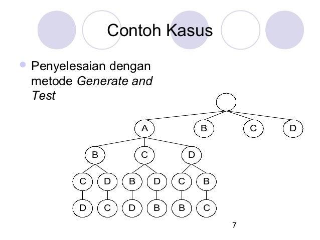 Contoh Kasus Penyelesaian             dengan metode Generate and Test                         A               B       C  ...