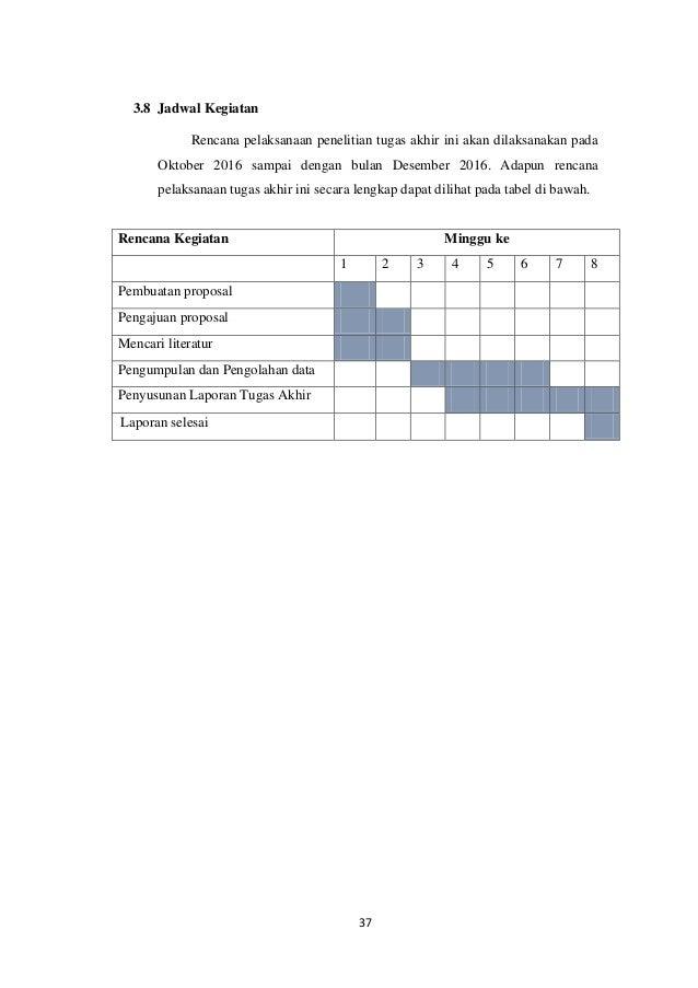 Metode penelitian HMKK 538
