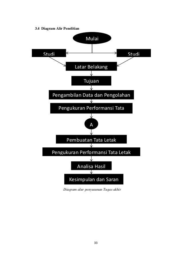 Metode penelitian hmkk 538 41 ccuart Images