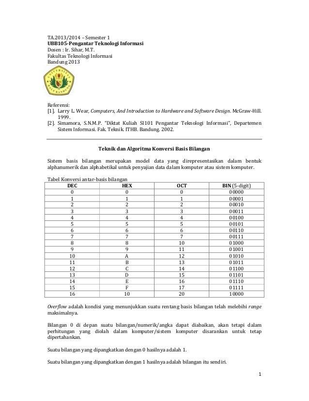 TA.2013/2014 – Semester 1 UBB105-Pengantar Teknologi Informasi Dosen : Ir. Sihar, M.T. Fakultas Teknologi Informasi Bandun...