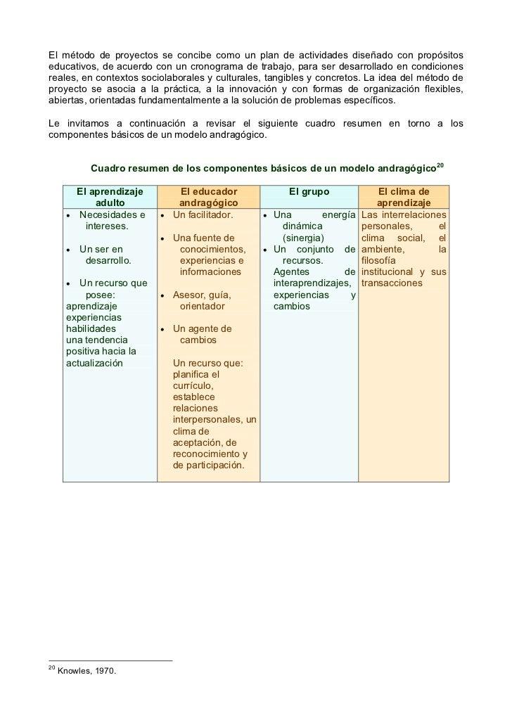 El método de proyectos se concibe como un plan de actividades diseñado con propósitoseducativos, de acuerdo con un cronogr...