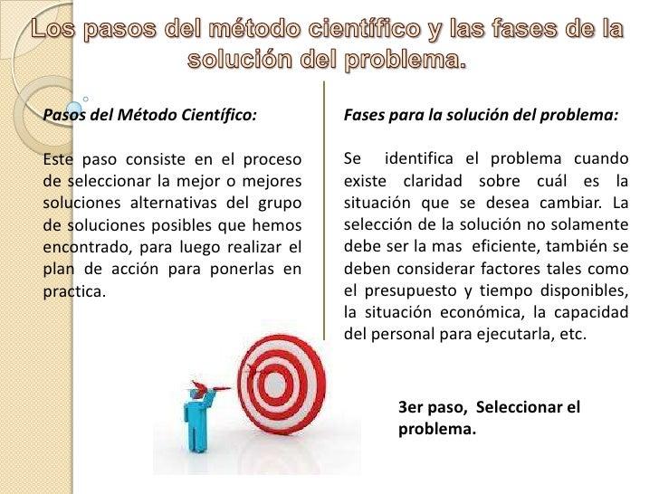 Metodo cientifico y fases de la solucion del problema for En que consiste el metodo cientifico