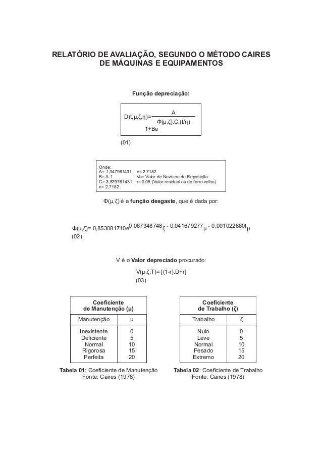 RELATÓRIO DE AVALIAÇÃO, SEGUNDO O MÉTODO CAIRES  DE MÁQUINAS E EQUIPAMENTOS  Função depreciação:  D(t,μ,ζ,η)= A  Φ(μ,ζ).C....