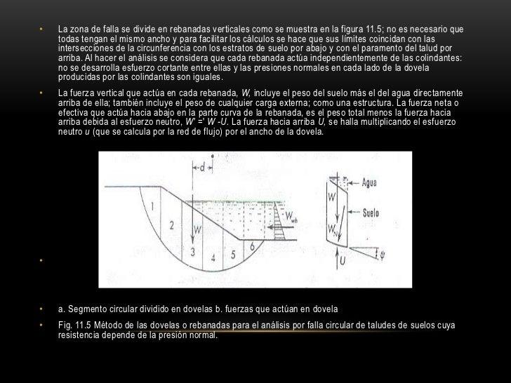 Metodo de las dovelas Slide 3