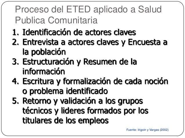 Proceso del ETED aplicado a Salud Publica Comunitaria 1. Identificación de actores claves 2. Entrevista a actores claves y...
