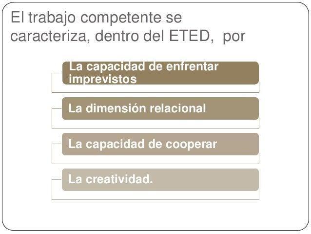 El trabajo competente se caracteriza, dentro del ETED, por La capacidad de enfrentar imprevistos La dimensión relacional L...