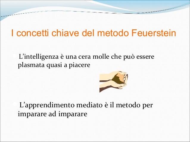 I concetti chiave del metodo Feuerstein L'intelligenza è una cera molle che può essere plasmata quasi a piacere L'appren...