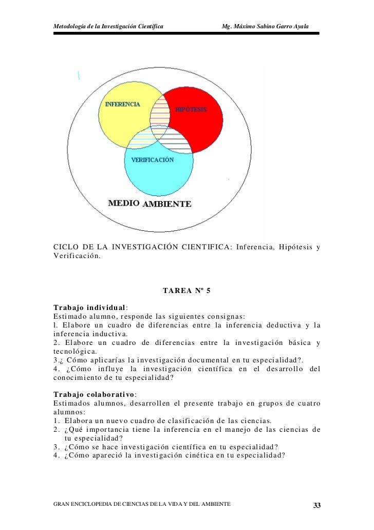 Metodología de la Investigación Científica            Mg. Máximo Sabino Garro Ayala     CICLO DE LA INVESTIGACIÓN C IENTIF...