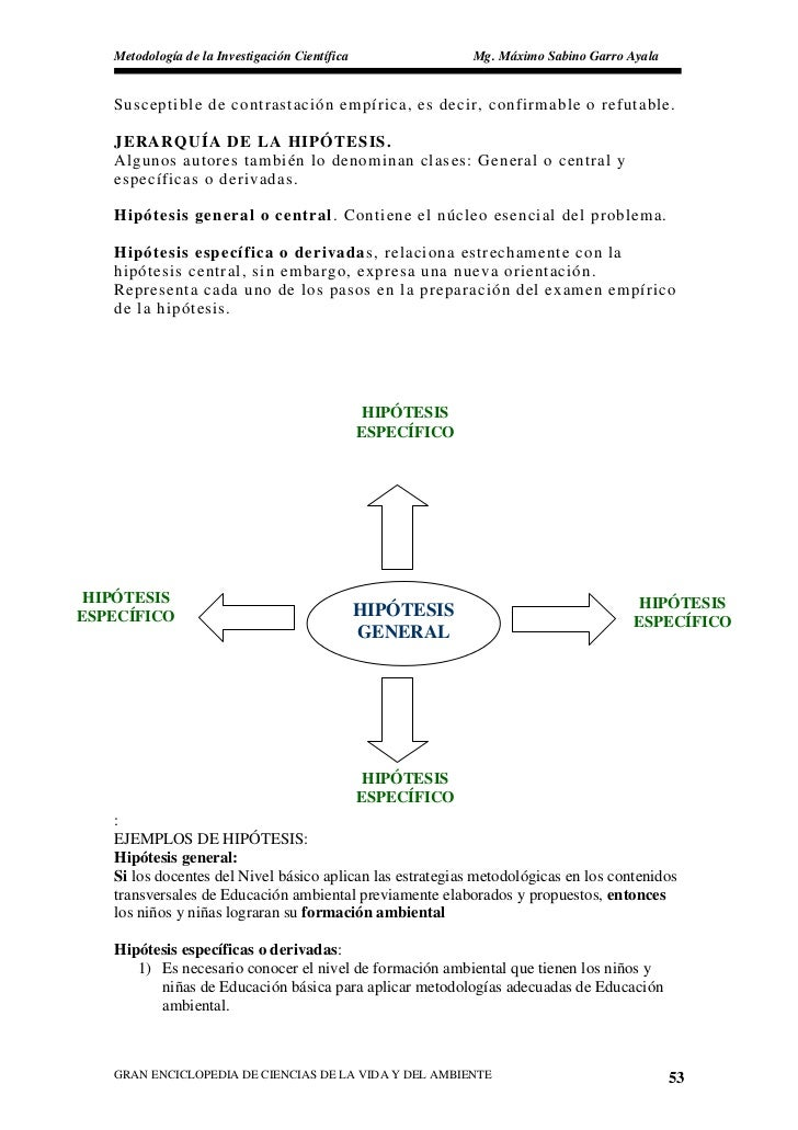Metodología de la Investigación Científica                Mg. Máximo Sabino Garro Ayala      Susceptible de contrastación ...