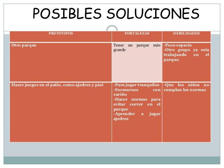 POSIBLES SOLUCIONES                  PROTOTIPOS                        FORTALEZAS              DEBILIDADESOtro parque     ...