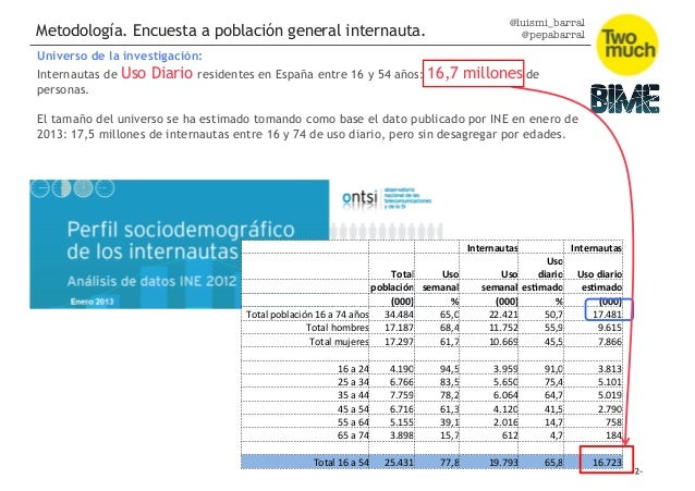 Metodología encuesta musica_internet_yo_pob_general_internauta Slide 2