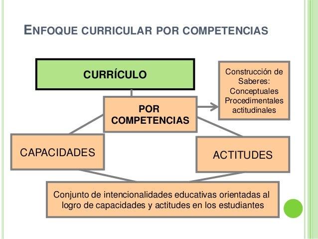 metodolog u00eda para el dise u00f1o de un curr u00edculum por competencias