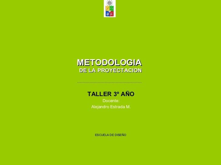 METODOLOGIA  DE LA PROYECTACION TALLER 3º AÑO Docente: Alejandro Estrada M. ESCUELA DE DISEÑO