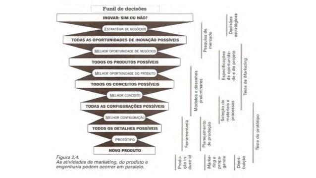 Metodologia do Design 01