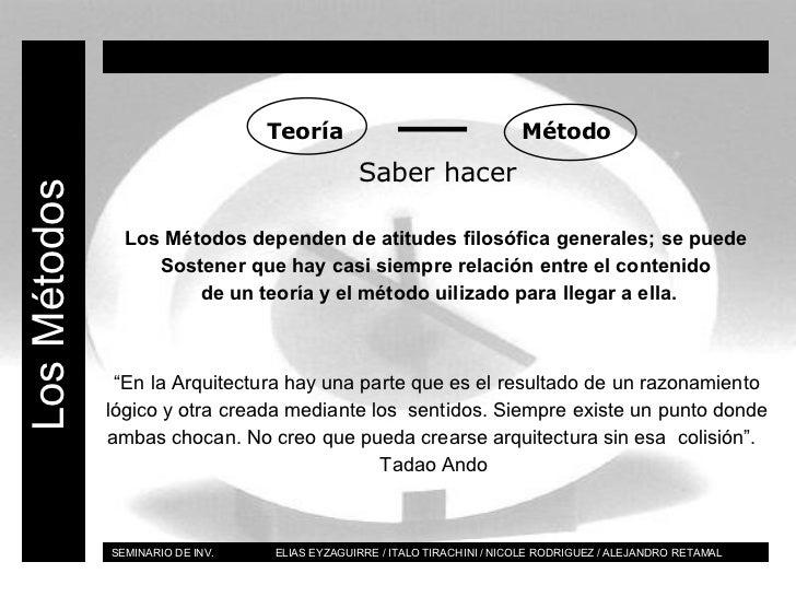 BT Los Métodos SEMINARIO DE INV.  ELIAS EYZAGUIRRE / ITALO TIRACHINI / NICOLE RODRIGUEZ / ALEJANDRO RETAMAL Teoría  Método...