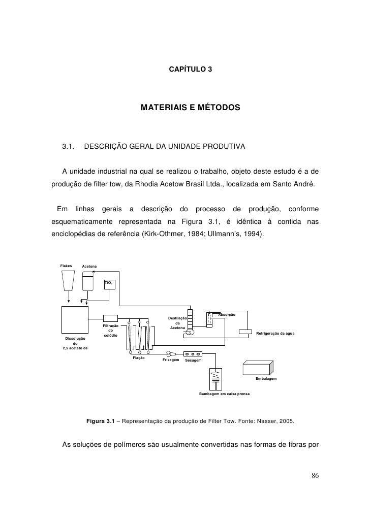 CAPÍTULO 3                                       MATERIAIS E MÉTODOS   3.1.       DESCRIÇÃO GERAL DA UNIDADE PRODUTIVA   A...