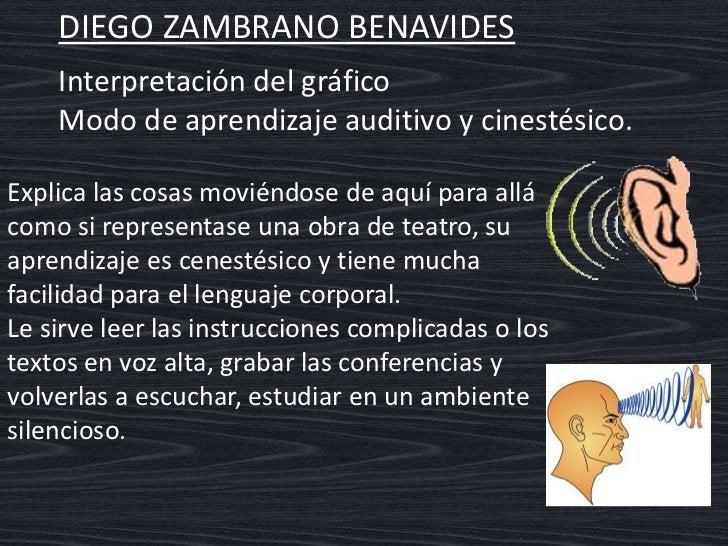 """JOSE LUIS TAMAYO GUTIERREZ Modos de aprendizaje                                                   TEST """"LOS MODOS DEL APRE..."""