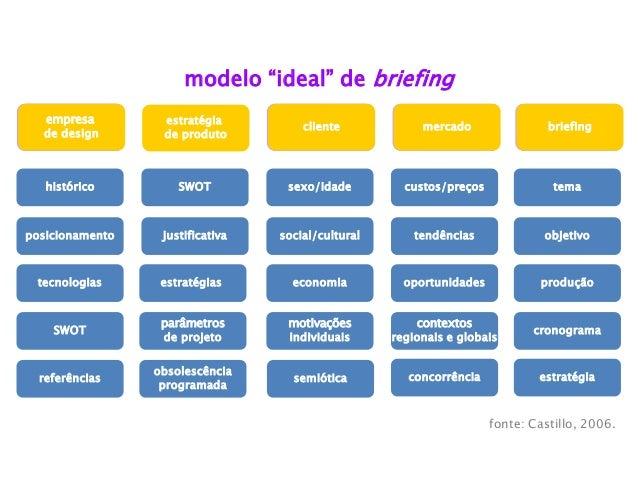 Briefing De Design