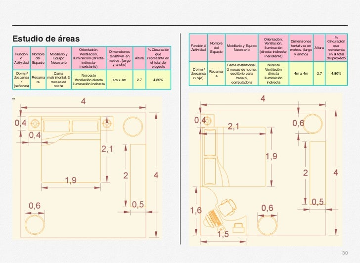 Metodolog a casa habitaci n for Medidas en arquitectura pdf