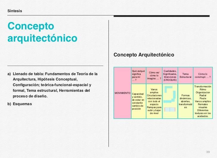Metodología Casa Habitación