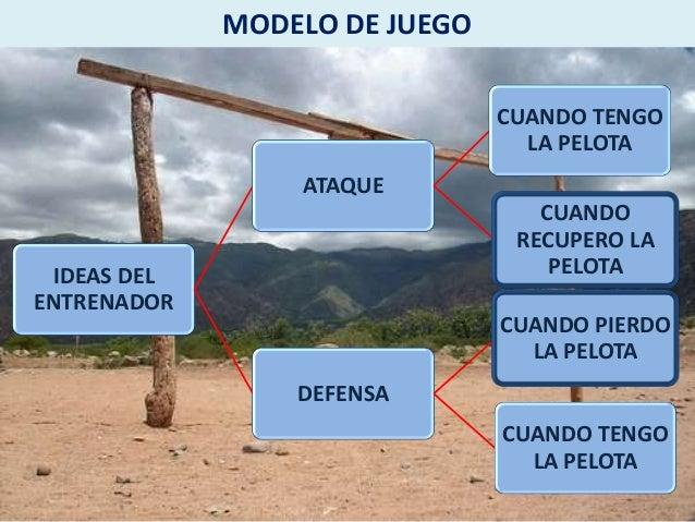 PRINCIPIOS DEL JUEGO  PRINCIPIOS GENERALES  RECHAZAR INFERIORIDAD NUMERICA  EVITAR IGUALDAD NUMERICA  CREAR SUPERIORIDAD N...