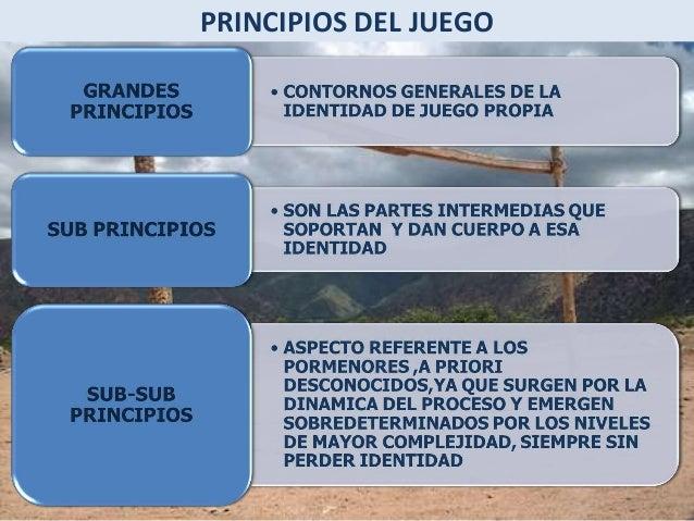 PRINCIPIOS DEL JUEGO PROYECCIONES  CAMBIOS DE ORIENTACION  RITMO DE JUEGO  SUB PRINCIPIOS ESPECIFICOS OFENSIVOS  JUEGO DE ...