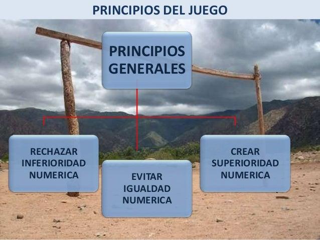 PRINCIPIOS DEL JUEGO TRIANGULACIONES  APOYOS PROGRESION  SUB-SUB PRINCIPIOS ESPECIFICOS OFENSIVOS  CONTROL Y POSESION DE L...