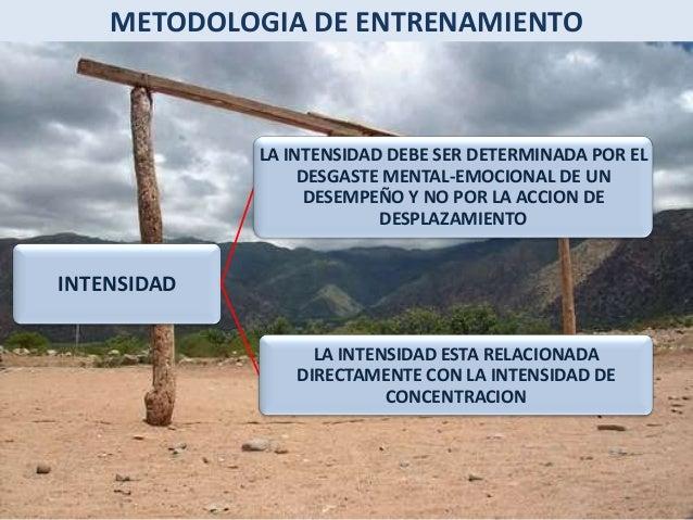 METODOLOGIA DE ENTRENAMIENTO  EL PERIODO ENTRE DOS PARTIDOS SERA LA UNIDAD FUNDAMENTAL DE ENTRENAMIENTO  TEMPORADA TAREAS ...