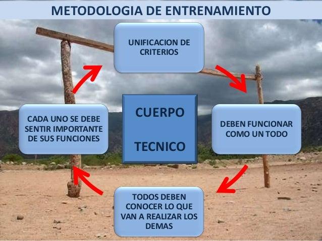 Metodologia de entrenamiento en el futbol