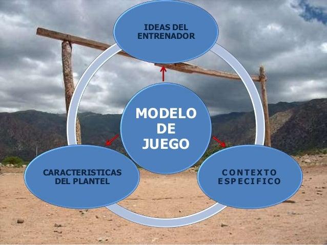 MODELO DE JUEGO  SISTEMA DE JUEGO  MODELO DE JUEGO  FORMA PARTE DEL MODELO DE JUEGO. ES LA DISTRIBUCION DE LOS JUGADORES E...