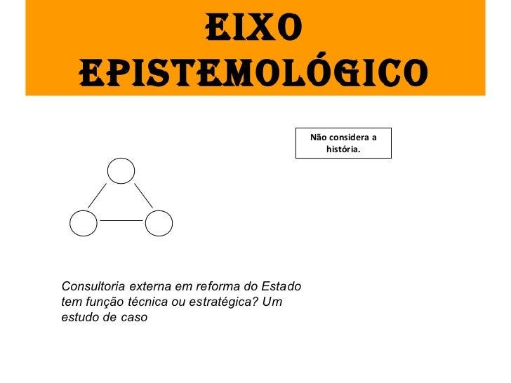 EIxO   EPISTEMOLóGICO                                           Não considera a                                           ...
