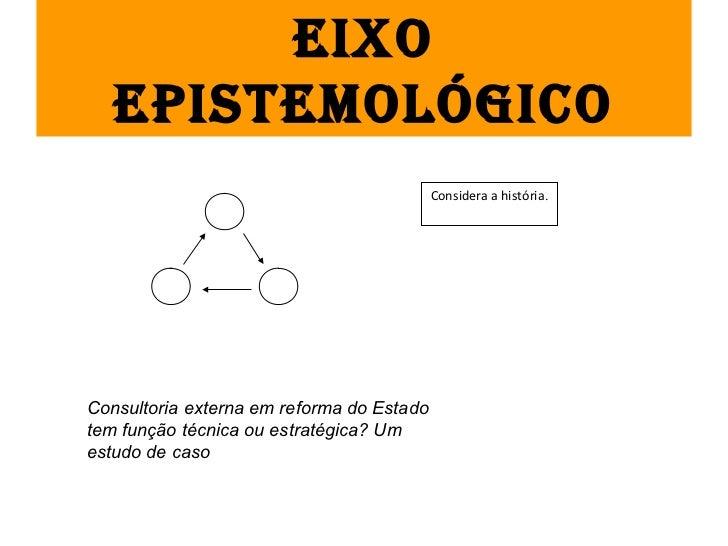 EIxO   EPISTEMOLóGICO                                           Considera a história.Consultoria externa em reforma do Est...