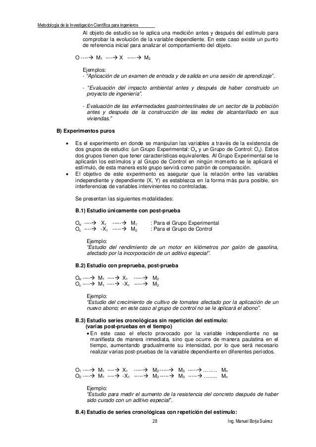 Metodología de la Investigación Científica para ingenieros 28 Ing. Manuel Borja Suárez Al objeto de estudio se le aplica u...