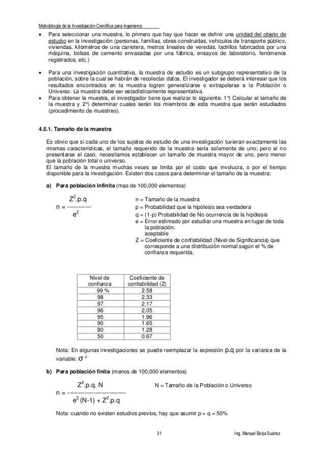 Metodología de la Investigación Científica para ingenieros 31 Ing. Manuel Borja Suárez  Para seleccionar una muestra, lo ...